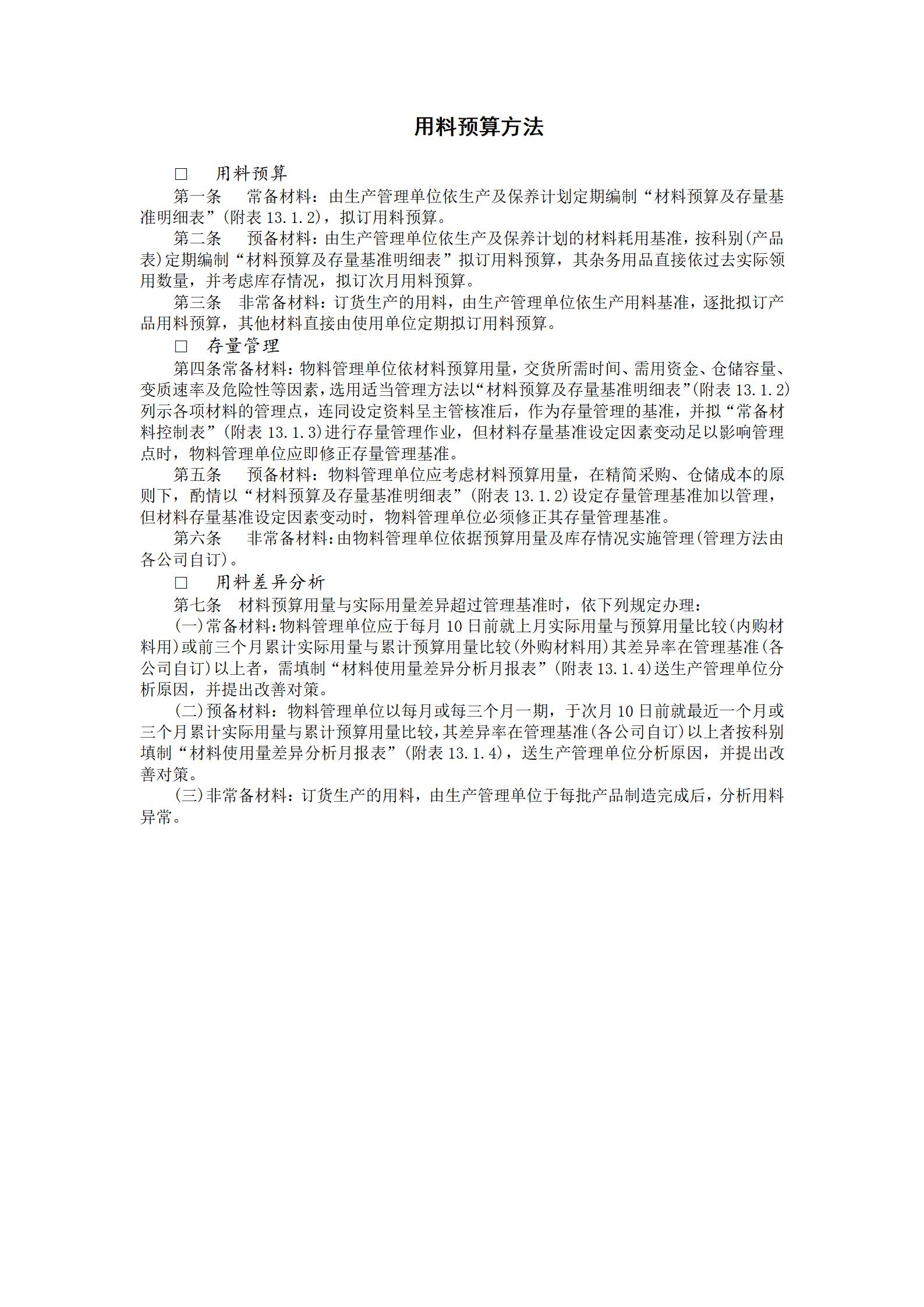 企业仓储管理制度-库存量制度之用料预算方法_01.png