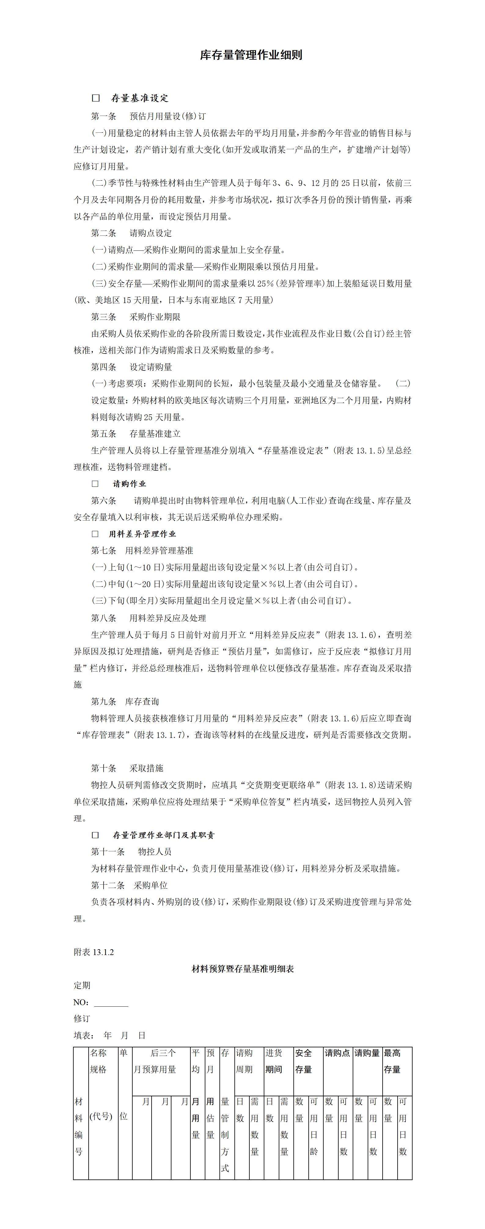 企业仓储管理制度-库存量制度之作业细则.png