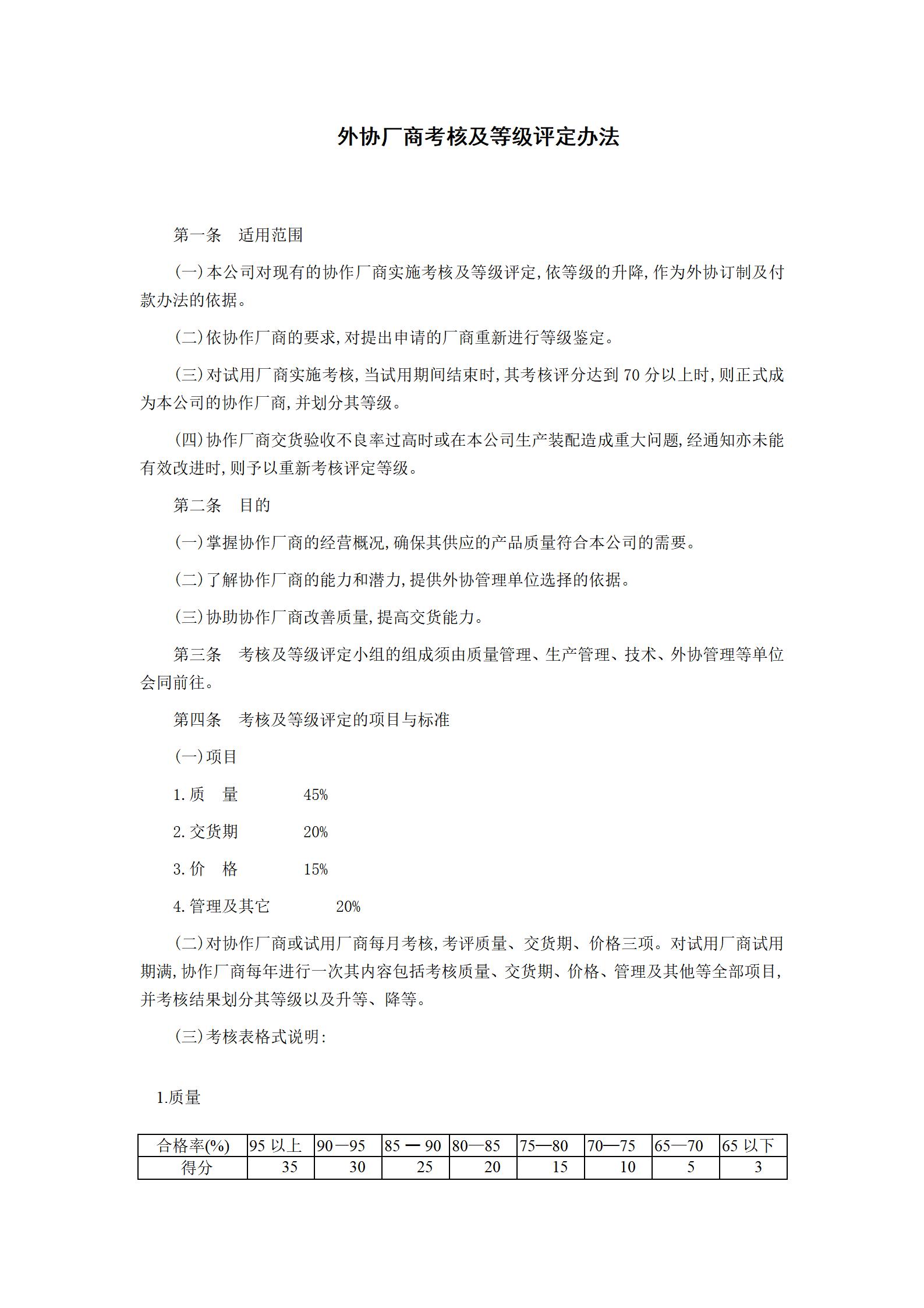 企业生产管理制度-涉外生产之外协厂商考核及等级评定办法_01.png